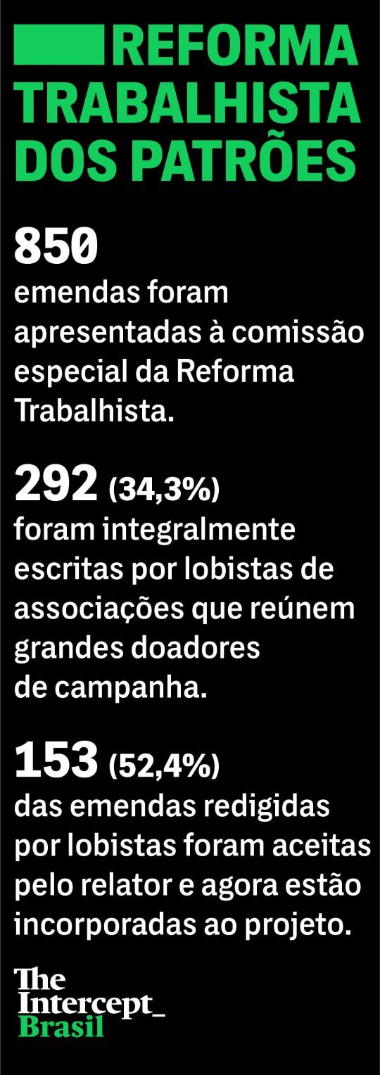reforma-trabalhista-menor-09-1493220060-540x1528