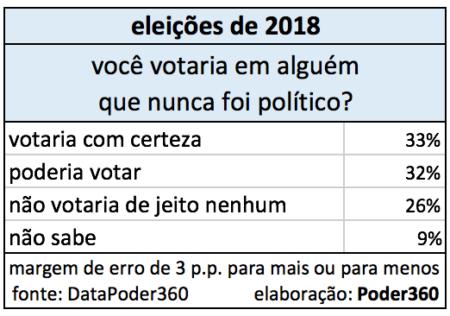 tabela_politico-450x316